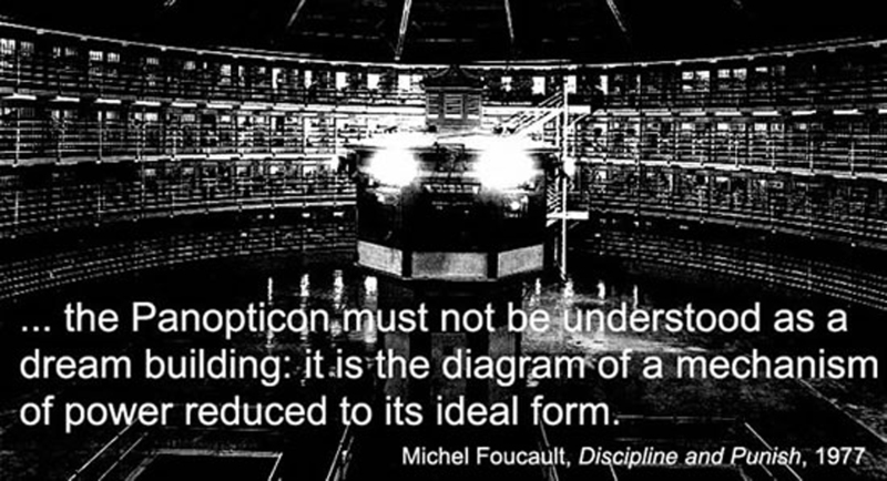 Jeremy Bentham's Panopticon, according to Michel Foucault